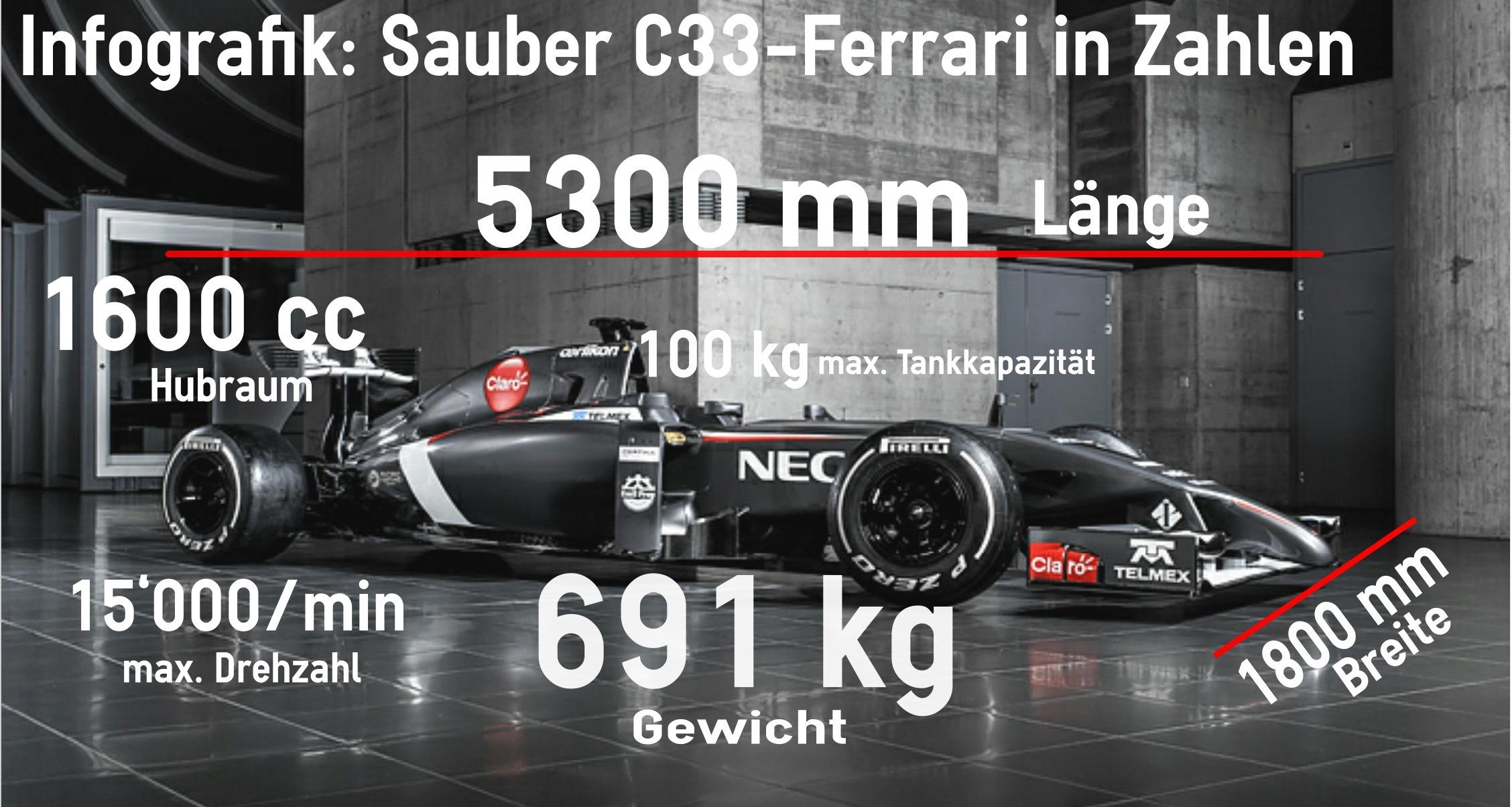 Logistik Spektakel Formel 1 Jedes Kilo Zählt Sbb Cargo Blog