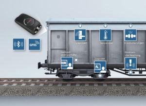 Intelligenter Güterwagen